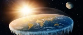 Теория про плоскую Землю