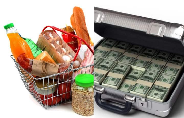 На что влияет покупательская способность