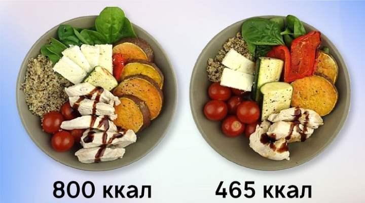 лишний вес увеличивает риск приобретения атеросклероза