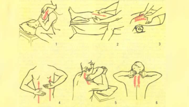 Сам себе массажист: для чего необходимо? +Видео