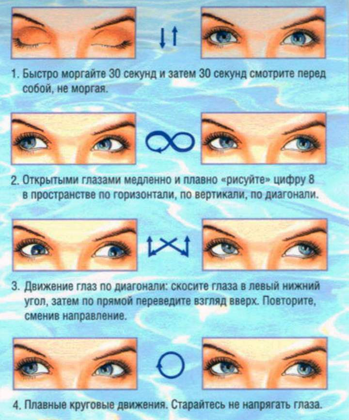 8 упражнений для глаз