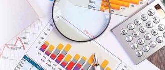 план расходов и доходов, расписанный на определенный период времени