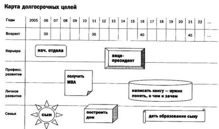список дел с проставленными галочками возле каждого пункта