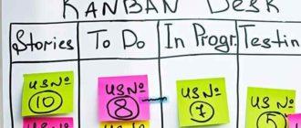 Сегодня метод Канбан уже применяют в своей работе такие компании как Альфа-Банк