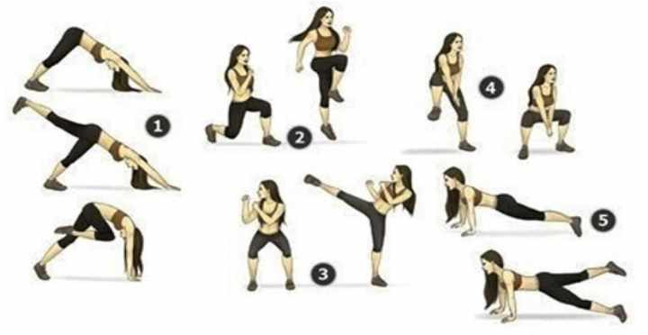 Начинать любые упражнения и тренировки следует с суставной разминки