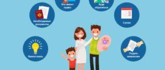 Три способа потратить материнский капитал