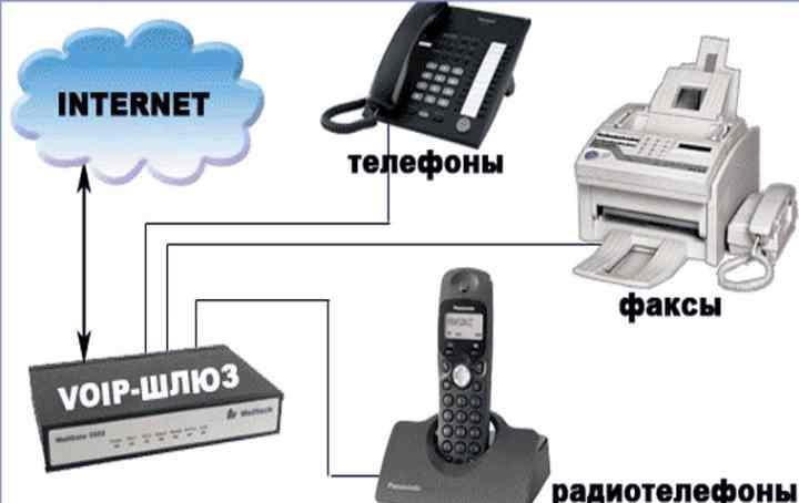 Звонить можно через специальные сервисы