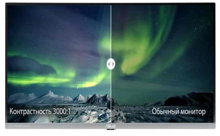 Экраны с максимальным расширением в 4К безусловно заслуживают внимания