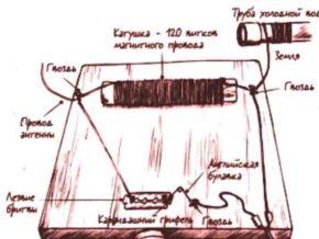 Заземление для детекторного приемника