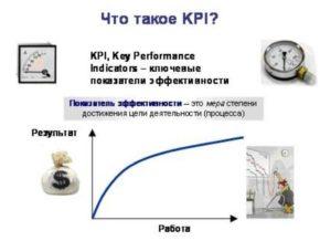 KPI по-другому можно назвать производительность труда