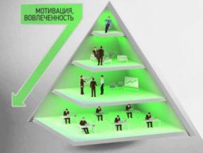 KPI для разных специалистов будет рассчитываться индивидуально