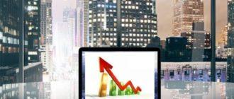 Как оценить рентабельность предприятия на примере