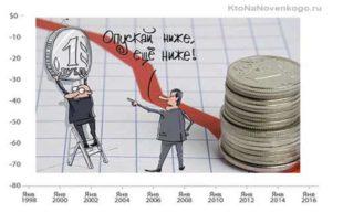 Как и почему происходит обесценивание денег