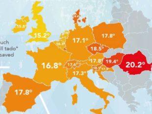 Уровень финансового развития европейских государств