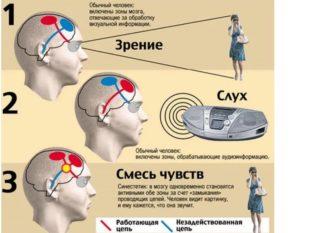 Цветной слух - данная особенность